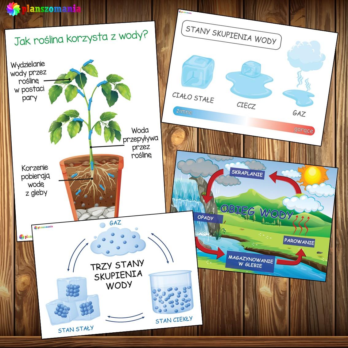 światowy dzień wody planszomania pomoce dydaktyczne pdf obieg wody