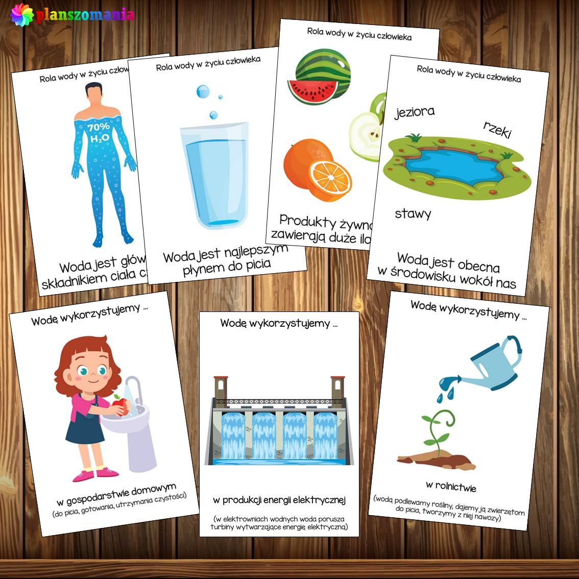 światowy dzień wody planszomania pomoce dydaktyczne pdf rola wody w życiu człowieka
